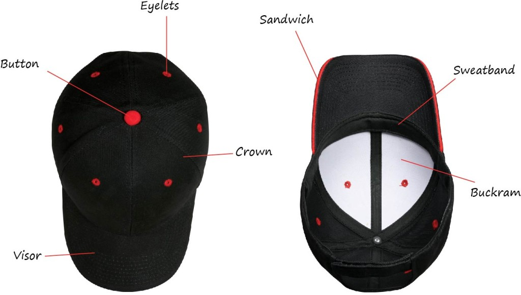 Sandwiches Crowns And Eyelets The Anatomy Of A Baseball Cap